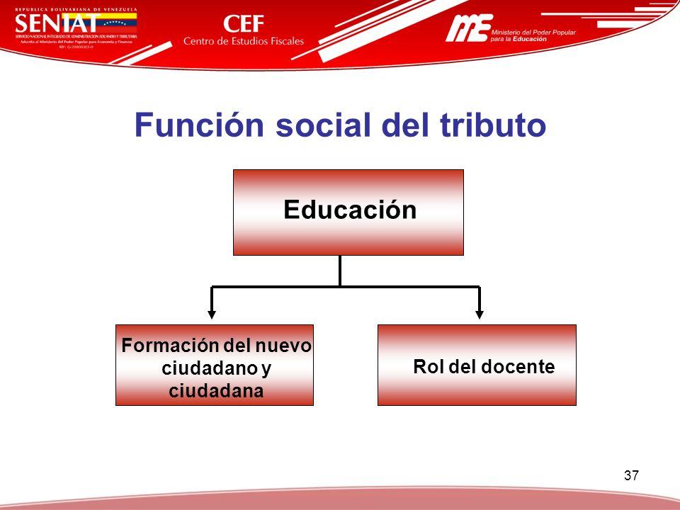 37 Función social del tributo Educación Formación del nuevo ciudadano y ciudadana Rol del docente