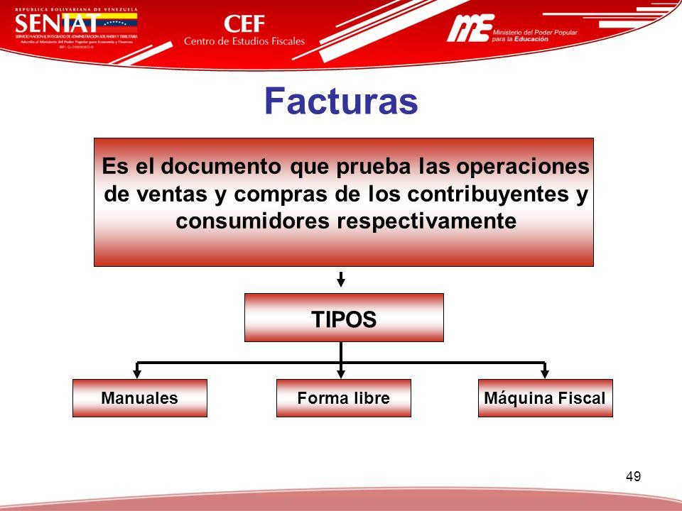 49 Facturas Es el documento que prueba las operaciones de ventas y compras de los contribuyentes y consumidores respectivamente TIPOS ManualesForma li