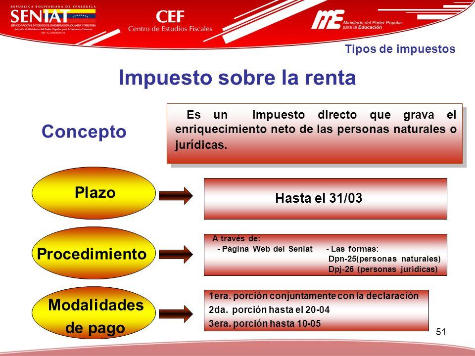51 Plazo Modalidades de pago 1era. porción conjuntamente con la declaración 2da. porción hasta el 20-04 3era. porción hasta 10-05 Tipos de impuestos H