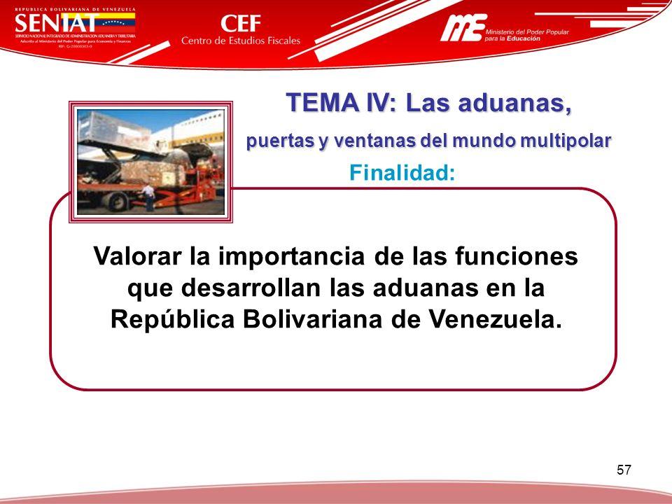 57 TEMA IV: Las aduanas, puertas y ventanas del mundo multipolar Valorar la importancia de las funciones que desarrollan las aduanas en la República B