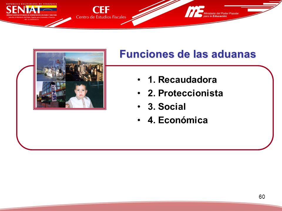 60 Funciones de las aduanas Funciones de las aduanas 1. Recaudadora 2. Proteccionista 3. Social 4. Económica