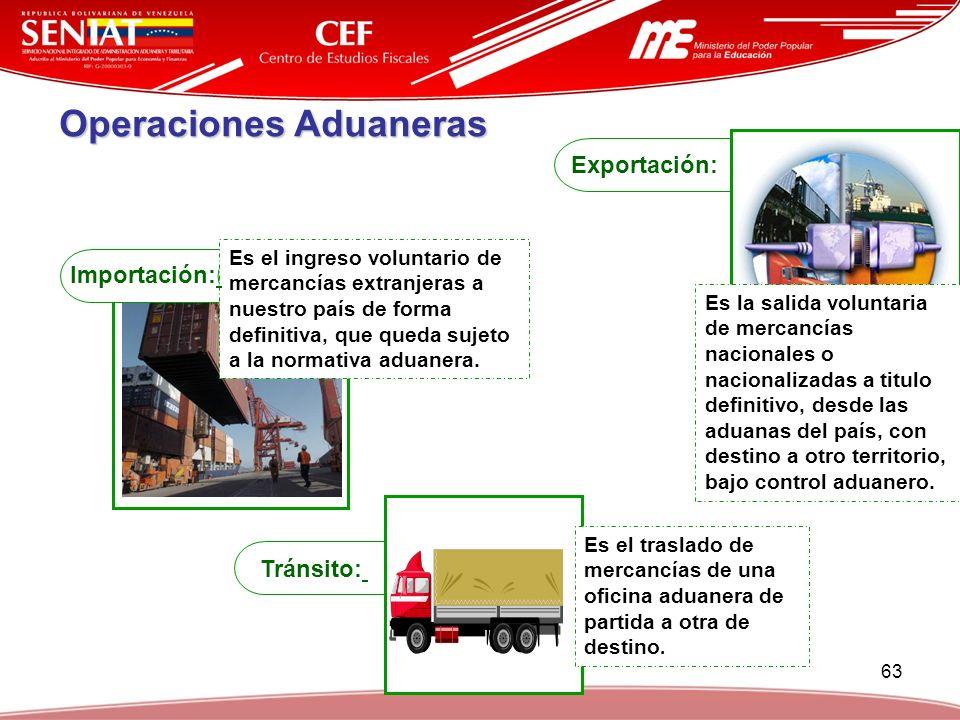 63 Exportación: Operaciones Aduaneras Es el ingreso voluntario de mercancías extranjeras a nuestro país de forma definitiva, que queda sujeto a la nor