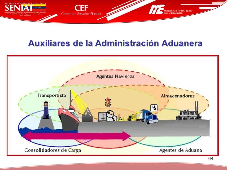 64 Auxiliares de la Administración Aduanera