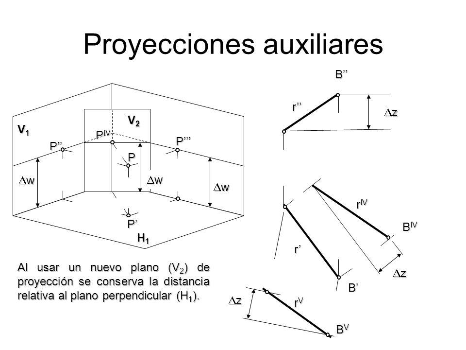 Proyecciones auxiliares w w w z z r r r IV B B B IV z BVBVBVBV rVrVrVrV P P P P IV P Al usar un nuevo plano (V 2 ) de proyección se conserva la distan