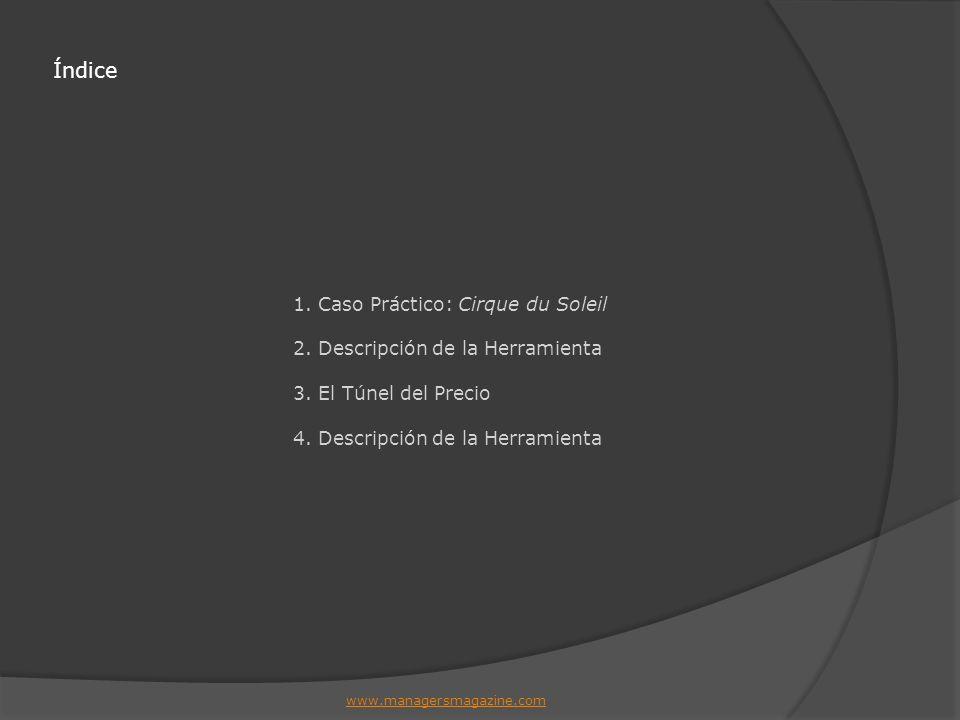 Índice 1. Caso Práctico: Cirque du Soleil 2. Descripción de la Herramienta 3. El Túnel del Precio 4. Descripción de la Herramienta www.managersmagazin