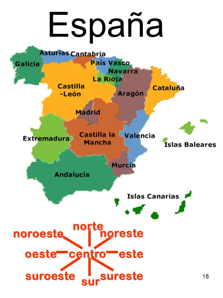 16 centronortesur esteoeste noreste suroestesureste noroeste España