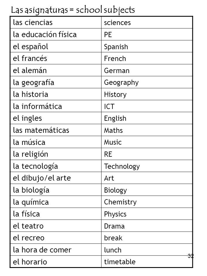 32 las ciencias sciences la educación física PE el español Spanish el francés French el alemán German la geografía Geography la historia History la in