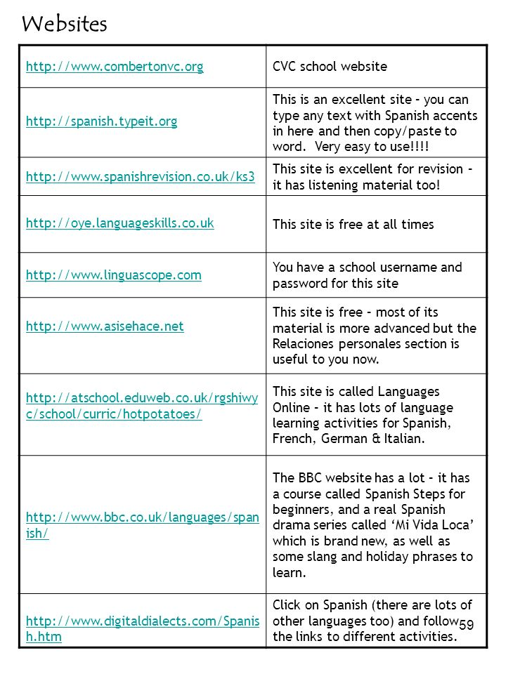 59 Websites http://www.combertonvc.orgCVC school website http://spanish.typeit.org This is an excellent site – you can type any text with Spanish acce