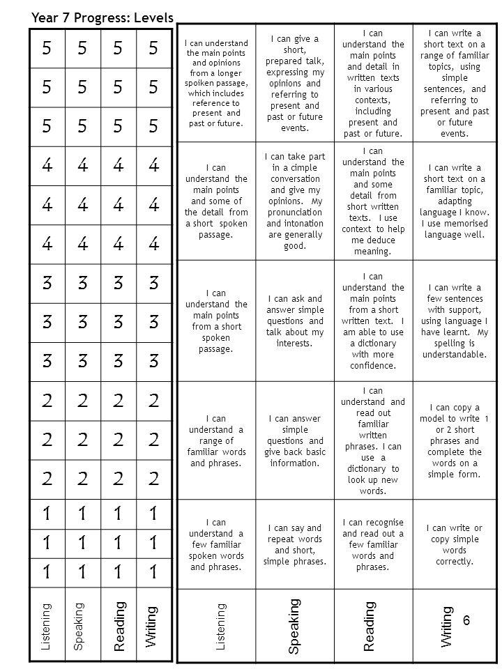 57 Mi vocabulario