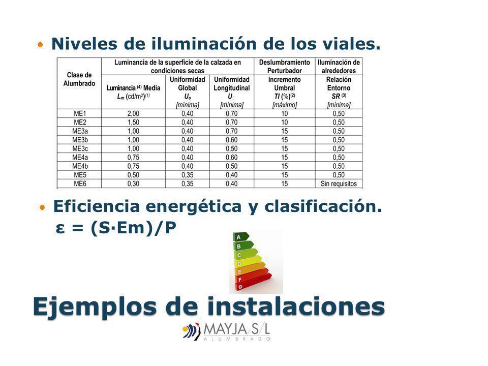 Ejemplos de instalaciones Niveles de iluminación de los viales. Eficiencia energética y clasificación. ε = (S·Em)/P