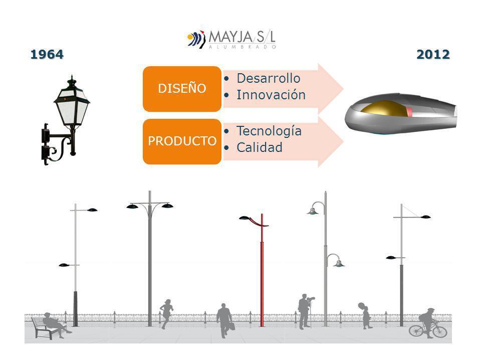 1964 Desarrollo Innovación DISEÑO Tecnología Calidad PRODUCTO 2012