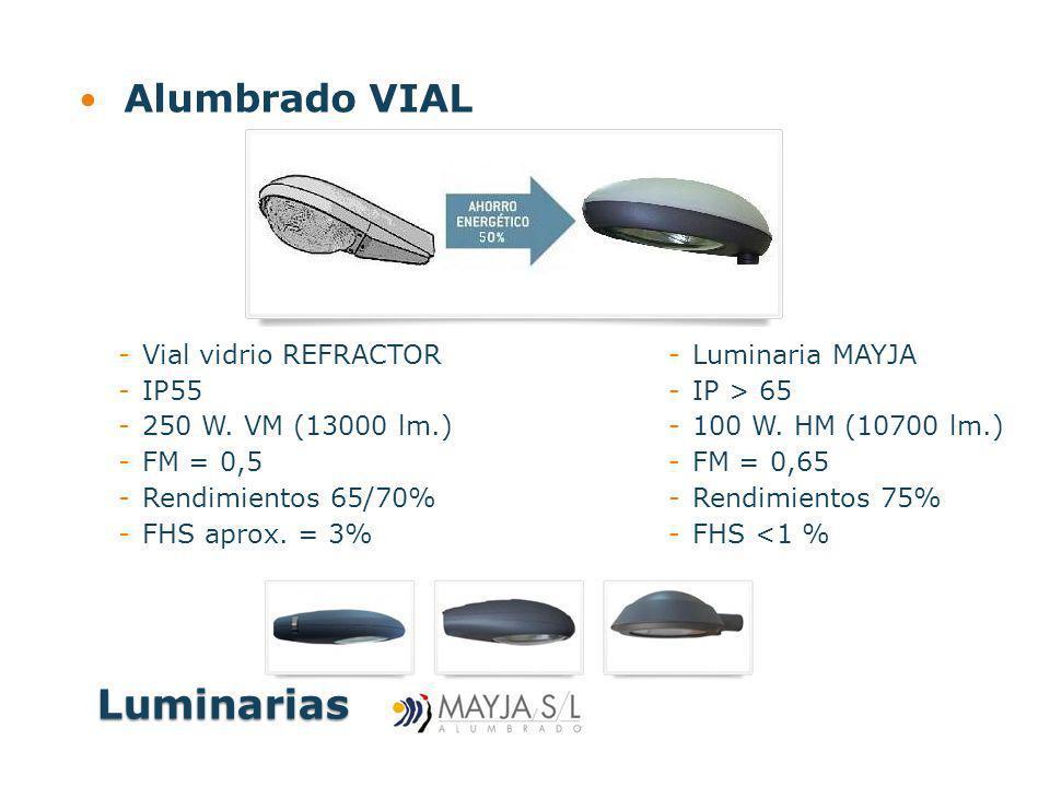 Alumbrado VIAL -Vial vidrio REFRACTOR -IP55 -250 W. VM (13000 lm.) -FM = 0,5 -Rendimientos 65/70% -FHS aprox. = 3% -Luminaria MAYJA -IP > 65 -100 W. H