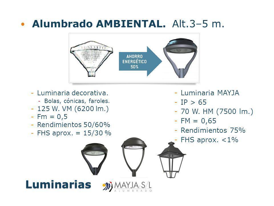 Alumbrado AMBIENTAL. Alt.3–5 m. -Luminaria decorativa. -Bolas, cónicas, faroles. -125 W. VM (6200 lm.) -Fm = 0,5 -Rendimientos 50/60% -FHS aprox. = 15