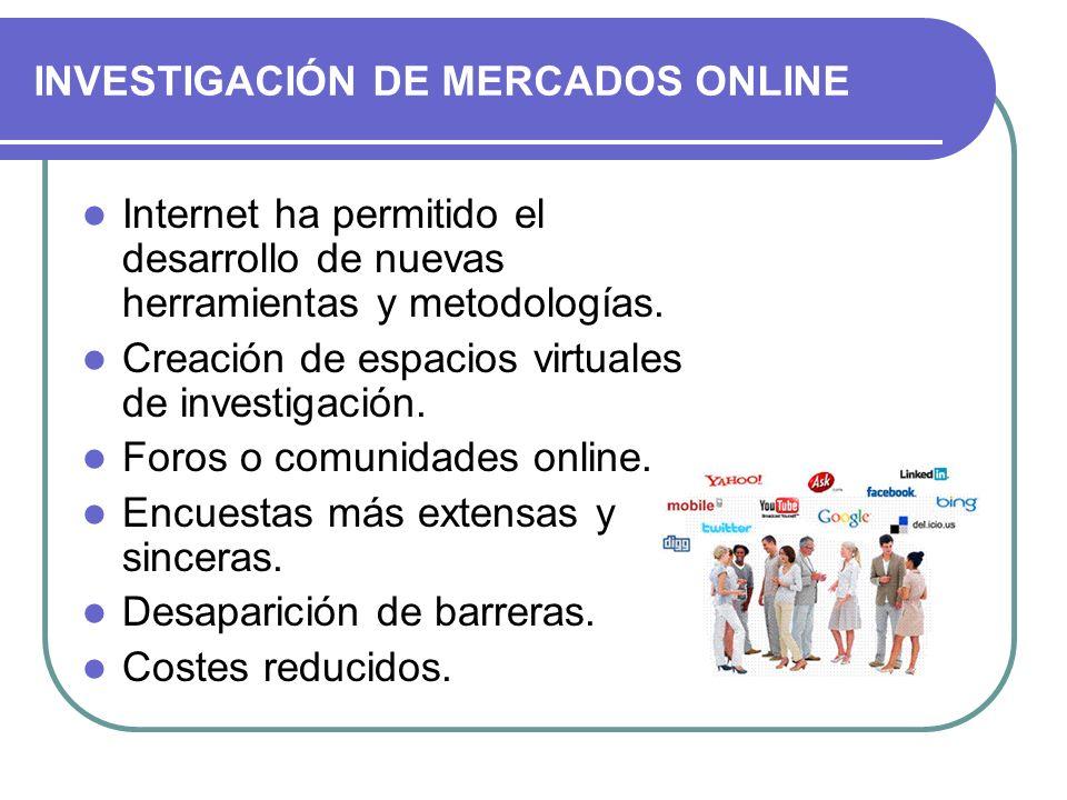 INVESTIGACIÓN DE MERCADOS ONLINE Internet ha permitido el desarrollo de nuevas herramientas y metodologías. Creación de espacios virtuales de investig