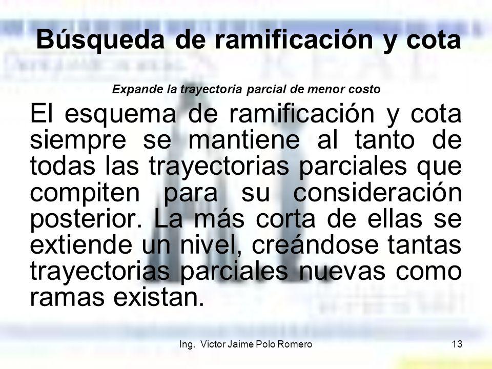 Ing. Victor Jaime Polo Romero13 Búsqueda de ramificación y cota Expande la trayectoria parcial de menor costo El esquema de ramificación y cota siempr