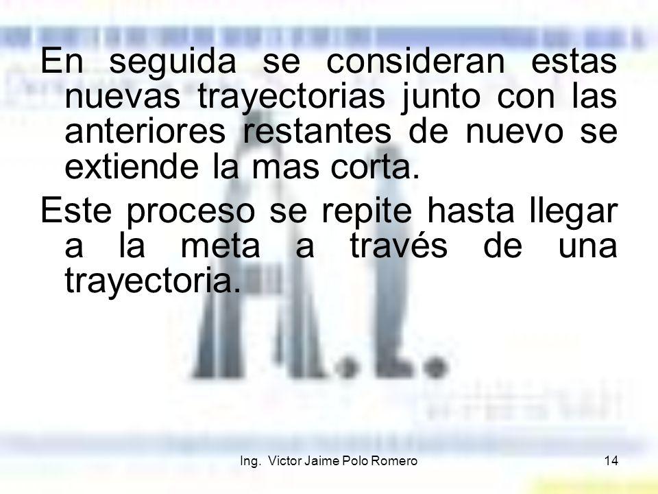 Ing. Victor Jaime Polo Romero14 En seguida se consideran estas nuevas trayectorias junto con las anteriores restantes de nuevo se extiende la mas cort