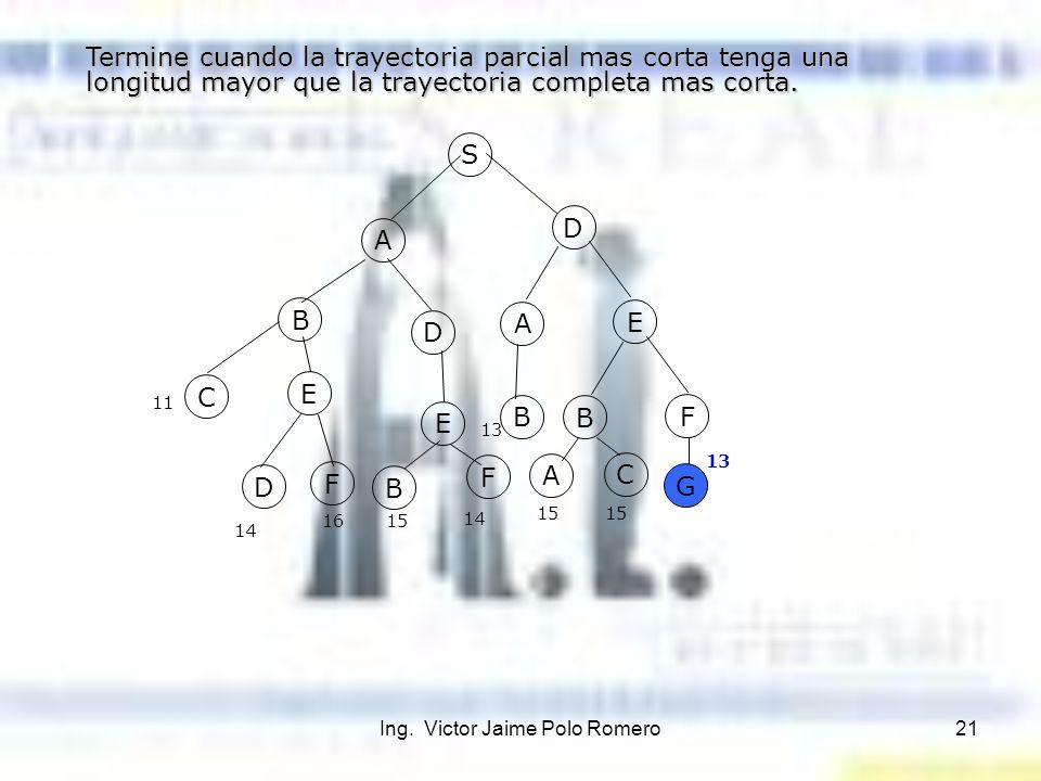 Ing. Victor Jaime Polo Romero21 B A D B D A E B F C E E B F S A C 11 14 15 14 15 G 13 D F 16 Termine cuando la trayectoria parcial mas corta tenga una
