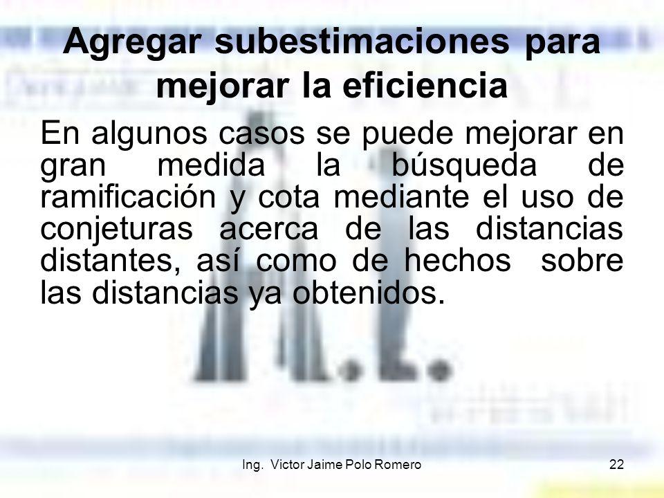 Ing. Victor Jaime Polo Romero22 Agregar subestimaciones para mejorar la eficiencia En algunos casos se puede mejorar en gran medida la búsqueda de ram