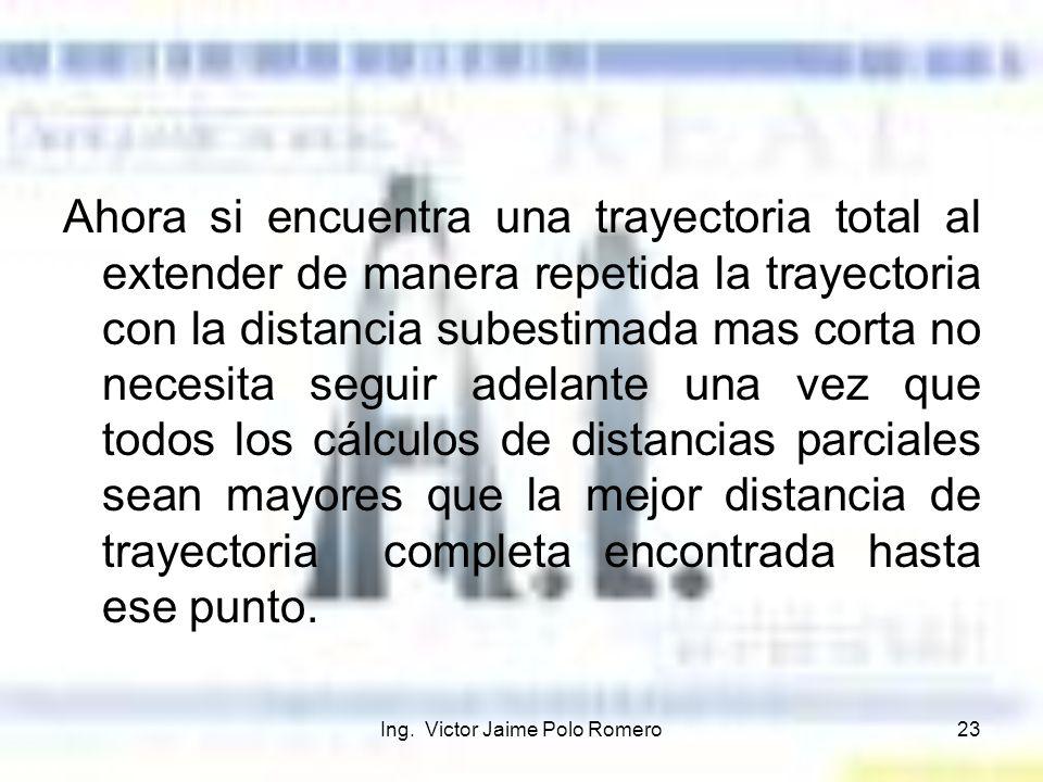 Ing. Victor Jaime Polo Romero23 Ahora si encuentra una trayectoria total al extender de manera repetida la trayectoria con la distancia subestimada ma