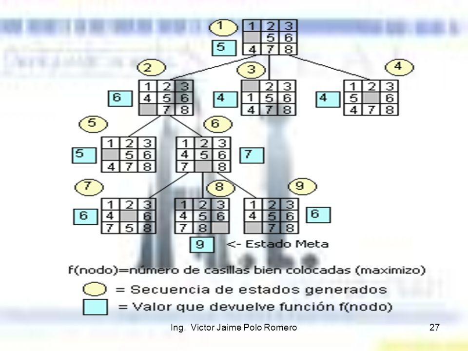 Ing. Victor Jaime Polo Romero27