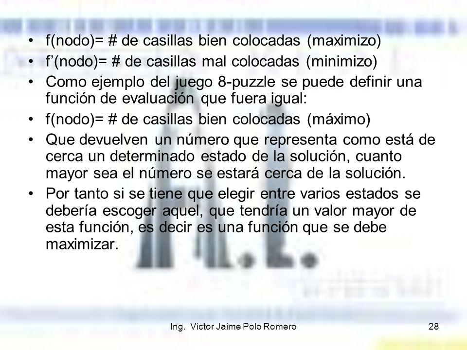 Ing. Victor Jaime Polo Romero28 f(nodo)= # de casillas bien colocadas (maximizo) f(nodo)= # de casillas mal colocadas (minimizo) Como ejemplo del jueg