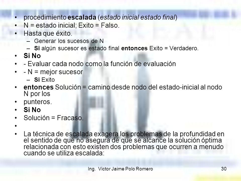 Ing. Victor Jaime Polo Romero30 procedimiento escalada (estado inicial estado final) N = estado inicial; Exito = Falso. Hasta que éxito. –Generar los