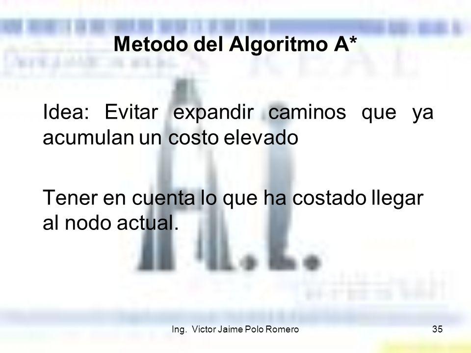 Ing. Victor Jaime Polo Romero35 Metodo del Algoritmo A* Idea: Evitar expandir caminos que ya acumulan un costo elevado Tener en cuenta lo que ha costa