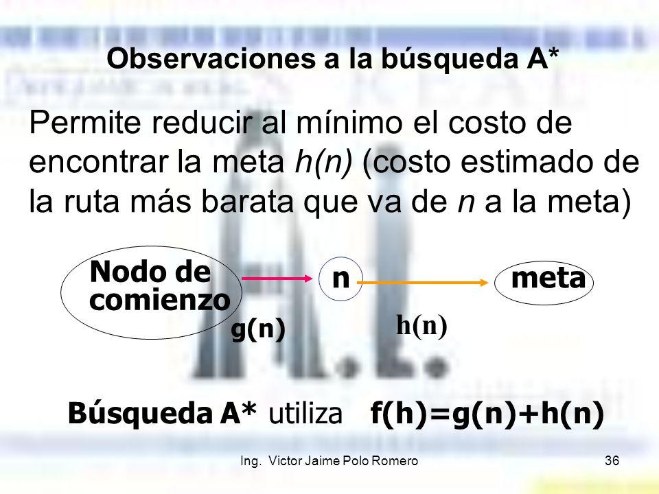 Ing. Victor Jaime Polo Romero36 Observaciones a la búsqueda A* Permite reducir al mínimo el costo de encontrar la meta h(n) (costo estimado de la ruta