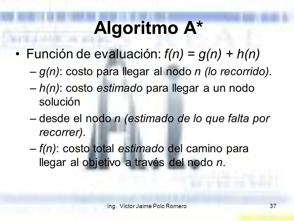 Ing. Victor Jaime Polo Romero37 Algoritmo A* Función de evaluación: f(n) = g(n) + h(n) –g(n): costo para llegar al nodo n (lo recorrido). –h(n): costo