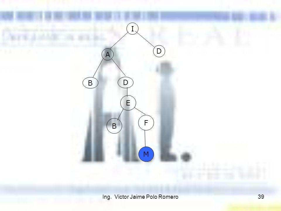 Ing. Victor Jaime Polo Romero39 B F A D I B D E M