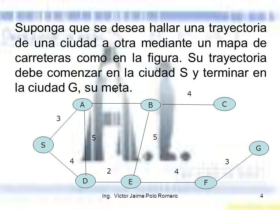 Ing. Victor Jaime Polo Romero4 S A D B E C F G 3 4 2 5 4 5 4 4 3 Suponga que se desea hallar una trayectoria de una ciudad a otra mediante un mapa de