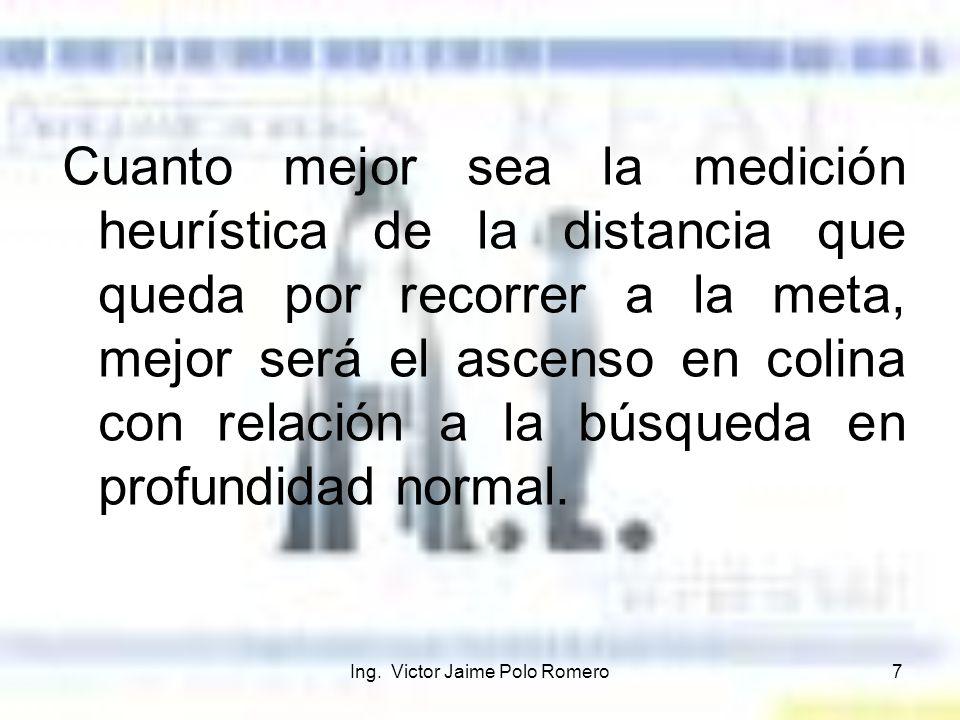 Ing. Victor Jaime Polo Romero7 Cuanto mejor sea la medición heurística de la distancia que queda por recorrer a la meta, mejor será el ascenso en coli