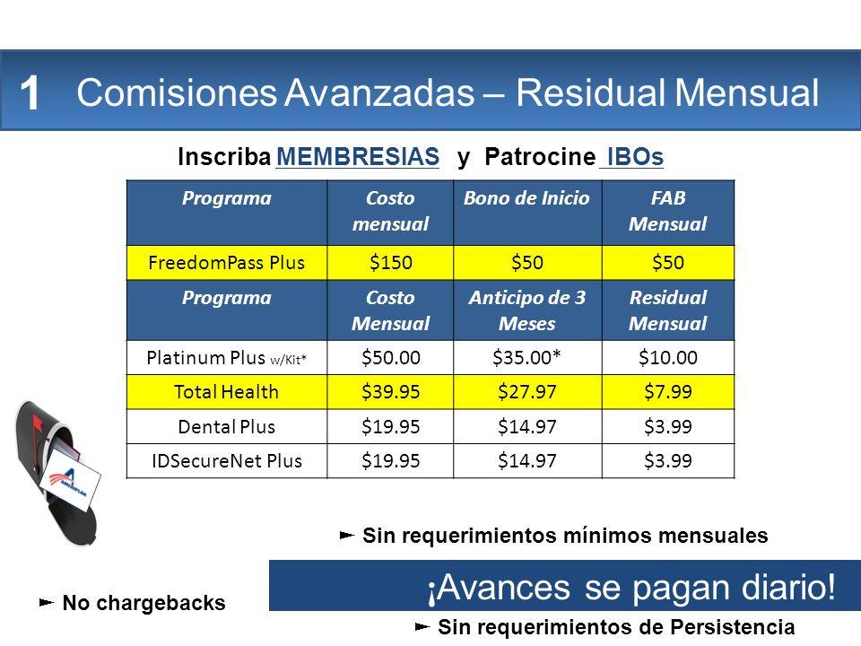 The Company Sin requerimientos mínimos mensuales ProgramaCosto mensual Bono de InicioFAB Mensual FreedomPass Plus$150$50 ProgramaCosto Mensual Anticip