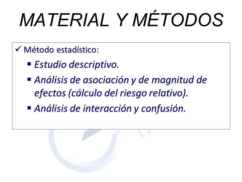 Método estadístico: Método estadístico: Estudio descriptivo. Estudio descriptivo. Análisis de asociación y de magnitud de efectos (cálculo del riesgo