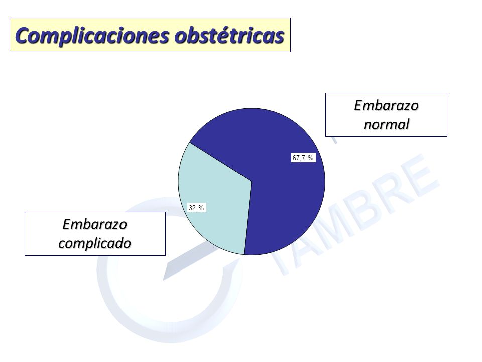 Complicaciones obstétricas Embarazo normal Embarazo complicado