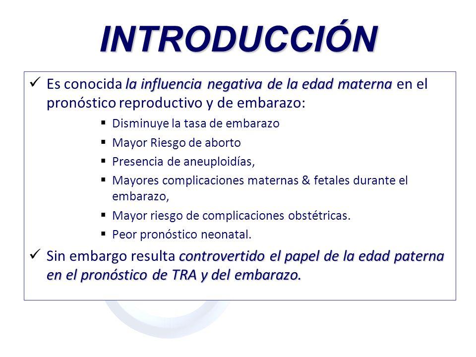 INTRODUCCIÓN la influencia negativa de la edad materna Es conocida la influencia negativa de la edad materna en el pronóstico reproductivo y de embara