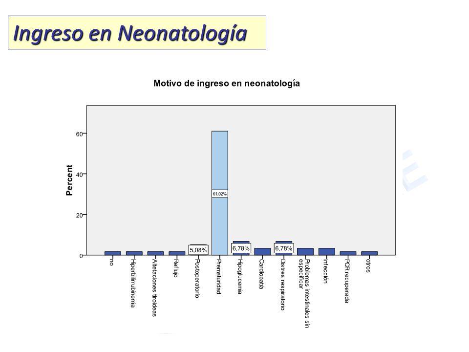 Ingreso en Neonatología