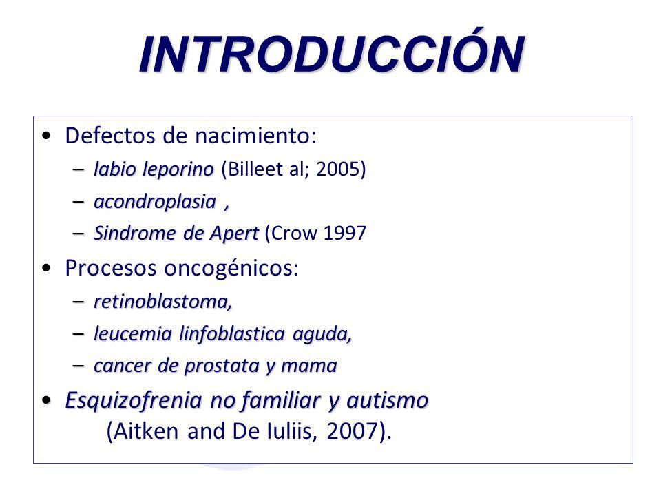 INTRODUCCIÓN Defectos de nacimiento: –labio leporino –labio leporino (Billeet al; 2005) –acondroplasia, –Sindrome de Apert –Sindrome de Apert (Crow 19