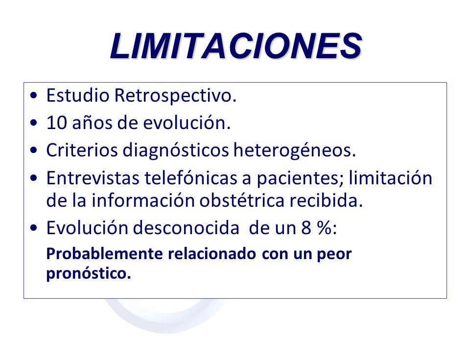 Estudio Retrospectivo. 10 años de evolución. Criterios diagnósticos heterogéneos. Entrevistas telefónicas a pacientes; limitación de la información ob