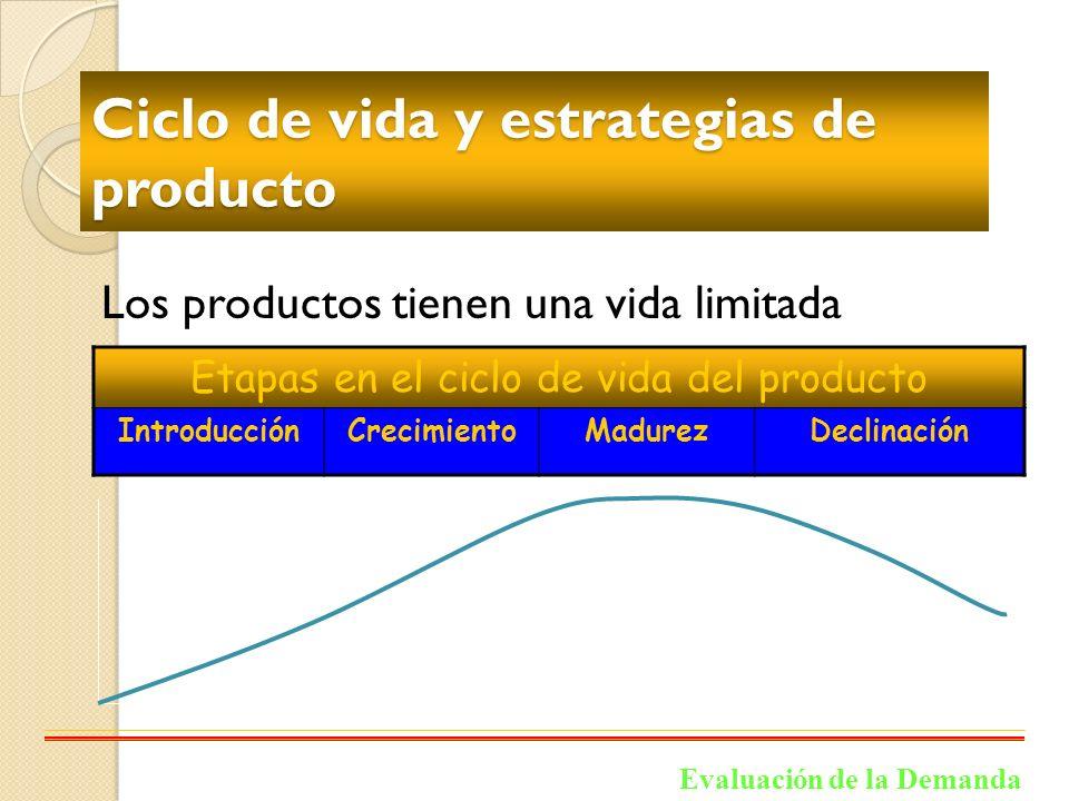 Contenido de Markestrat 1.Toma de decisiones en el posicionamiento de productos en un mercado segmentado 2. Marcado ciclo de vida. 3.Fragmenta element