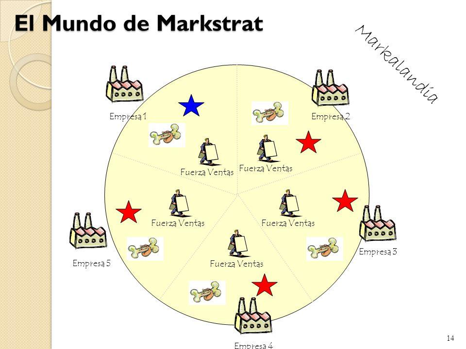 OPCIONES ESTRATEGICAS 1. Especialización (quedarse donde se está) 2. Diversificación multisegmento (una marca para cada segmento en el mercado actual)