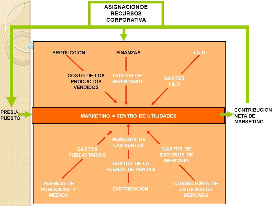 15 El Mundo de Markstrat Empresa 1 Markalandia Empresa 4 Fuerza Ventas 5 Productos 1 Producto SONITES, VODITES O AMBOS