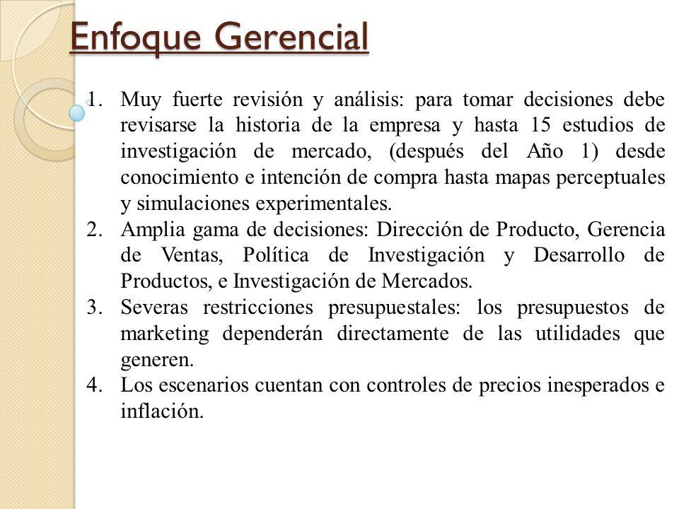 ASIGNACION DE RECURSOS CORPORATIVA PRODUCCIONFINANZASI & D AGENCIA DE PUBLICIDAD Y MEDIOS CONSULTORIA DE ESTUDIOS DE MERCADO DISTRIBUCION MARKETING =