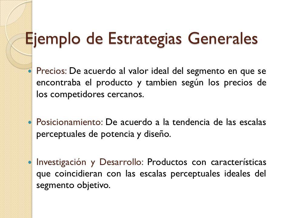 Ejemplo de Estrategias Generales Ventas y producción: De acuerdo a la tendencia y proyección de los segmentos de cada producto. Posicionamiento: De ac