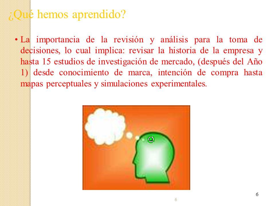 ASIGNACION DE RECURSOS CORPORATIVA PRODUCCIONFINANZASI & D AGENCIA DE PUBLICIDAD Y MEDIOS CONSULTORIA DE ESTUDIOS DE MERCADO DISTRIBUCION MARKETING = CENTRO DE UTILIDADES GASTOS PUBLICITARIOS GASTOS DE ESTUDIOS DE MERCADO INGRESOS DE LAS VENTAS GASTOS DE LA FUERZA DE VENTAS COSTO DE LOS PRODUCTOS VENDIDOS GASTOS I & D COSTOS DE INVENTARIO PRESU- PUESTO CONTRIBUCION NETA DE MARKETING