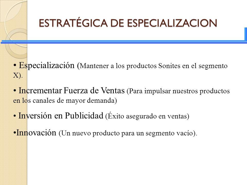 Ejemplo de Estrategia de Mercado concentrada Concentrarnos en un solo mercado: SONITES. Direccionar marcas y productos a segmentos previamente analiza