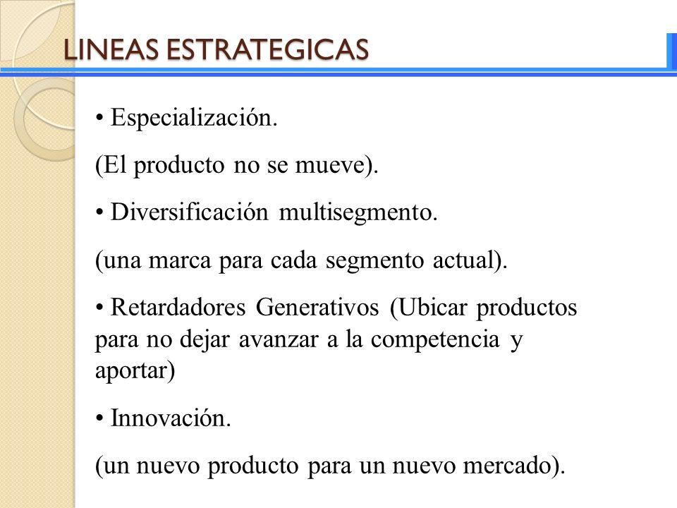 ESTRATÉGICA DE ESPECIALIZACION Especialización ( Mantener a los productos Sonites en el segmento X). Incrementar Fuerza de Ventas (Para impulsar nuest