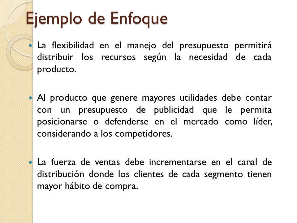 Ejemplo de Enfoque Posicionamiento de acuerdo a volumen de ventas, precio y bajo margen de contribución. Investigación y Desarrollo: Para que un produ