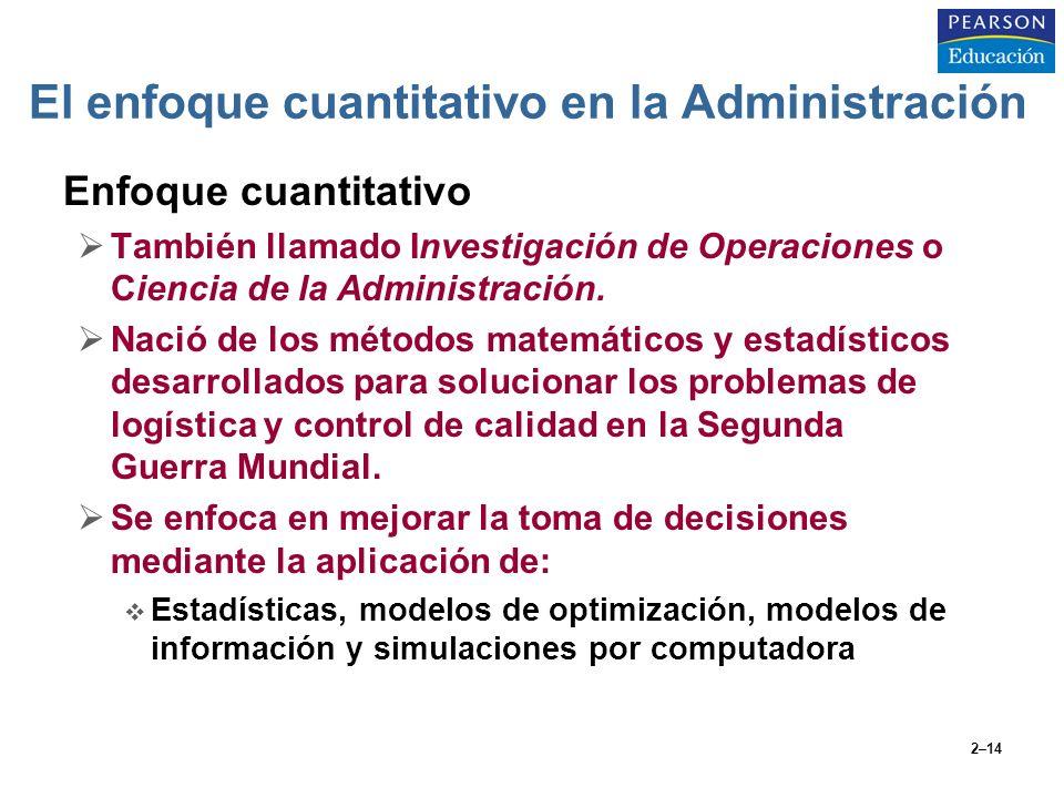 2–14 El enfoque cuantitativo en la Administración Enfoque cuantitativo También llamado Investigación de Operaciones o Ciencia de la Administración. Na