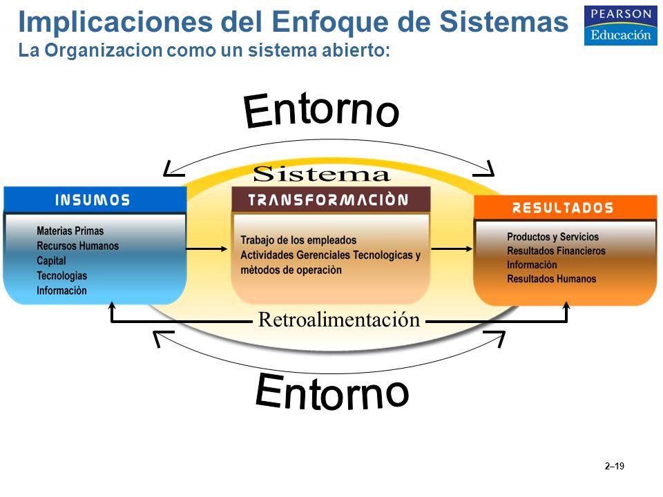 2–19 Implicaciones del Enfoque de Sistemas La Organizacion como un sistema abierto: